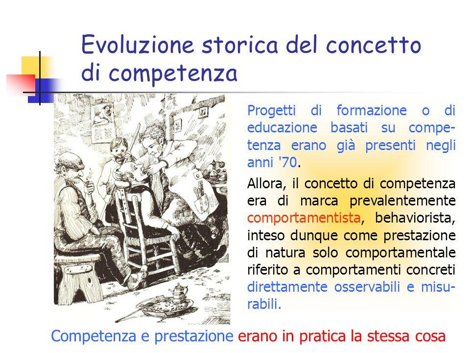 Evoluzione storica del concetto di competenza Progetti di formazione o di educazione basati su compe- tenza erano già presenti negli anni 70.