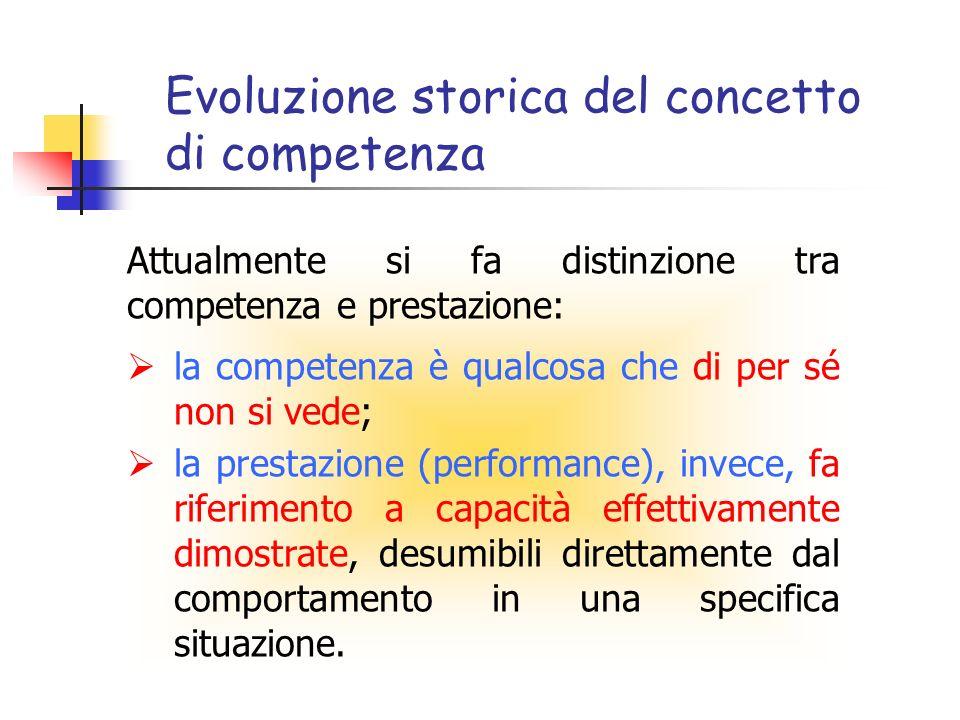Evoluzione storica del concetto di competenza Attualmente si fa distinzione tra competenza e prestazione: la competenza è qualcosa che di per sé non s
