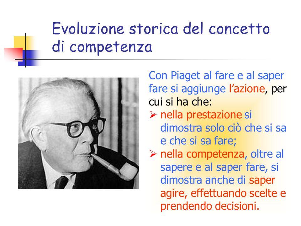 Evoluzione storica del concetto di competenza Con Piaget al fare e al saper fare si aggiunge lazione, per cui si ha che: nella prestazione si dimostra