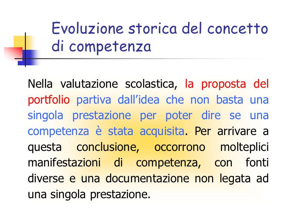 Evoluzione storica del concetto di competenza Nella valutazione scolastica, la proposta del portfolio partiva dallidea che non basta una singola prestazione per poter dire se una competenza è stata acquisita.