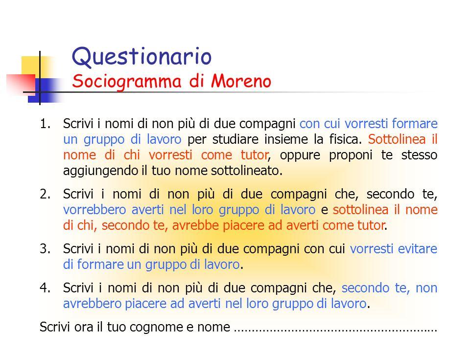 Questionario Sociogramma di Moreno 1.Scrivi i nomi di non più di due compagni con cui vorresti formare un gruppo di lavoro per studiare insieme la fisica.