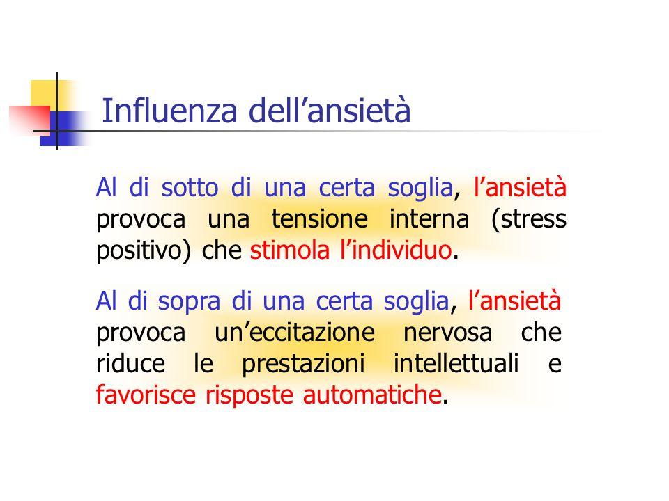 Influenza dellansietà Al di sotto di una certa soglia, lansietà provoca una tensione interna (stress positivo) che stimola lindividuo. Al di sopra di