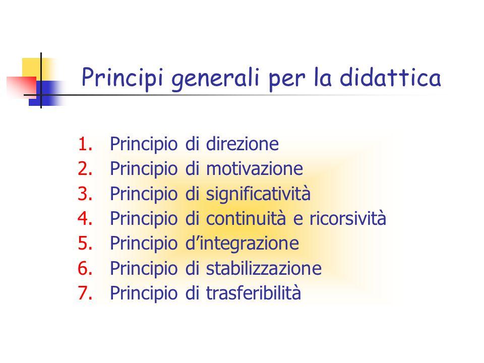 Principi generali per la didattica 1.Principio di direzione 2.Principio di motivazione 3.Principio di significatività 4.Principio di continuità e ricorsività 5.Principio dintegrazione 6.Principio di stabilizzazione 7.Principio di trasferibilità