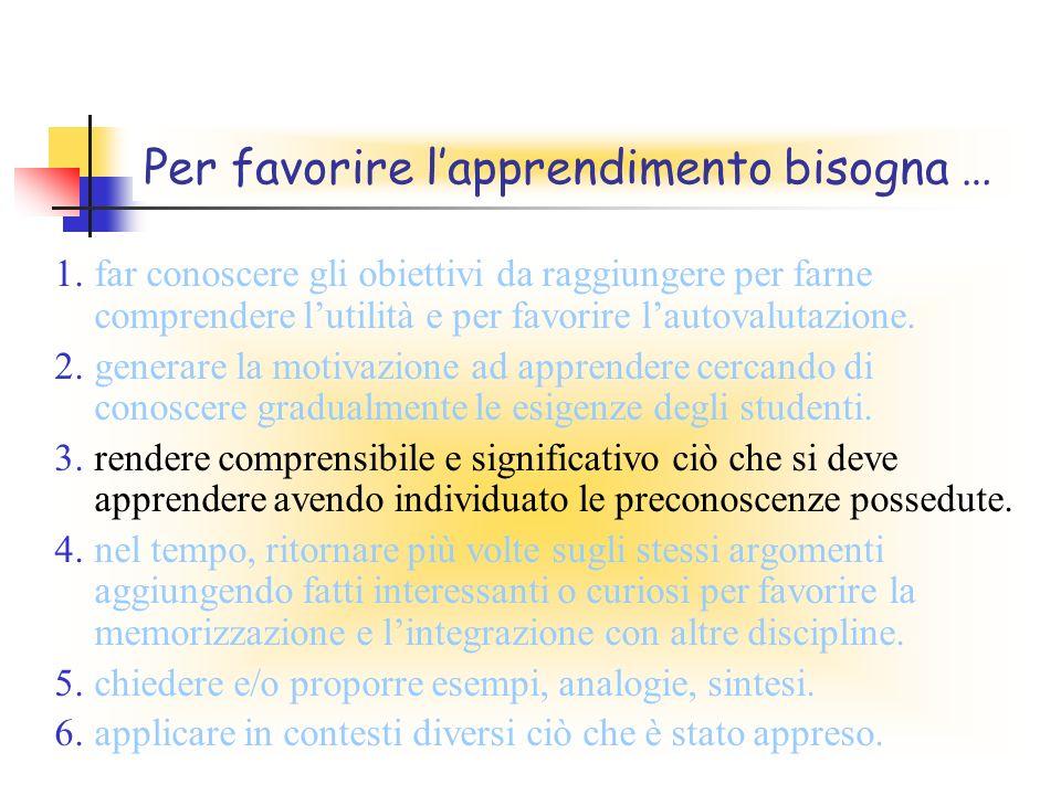 Per favorire lapprendimento bisogna … 1.far conoscere gli obiettivi da raggiungere per farne comprendere lutilità e per favorire lautovalutazione. 2.g