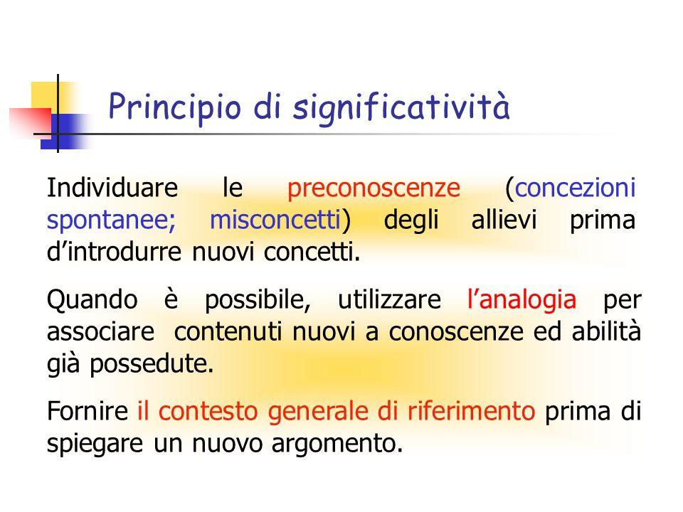 Principio di significatività Quando è possibile, utilizzare lanalogia per associare contenuti nuovi a conoscenze ed abilità già possedute. Fornire il