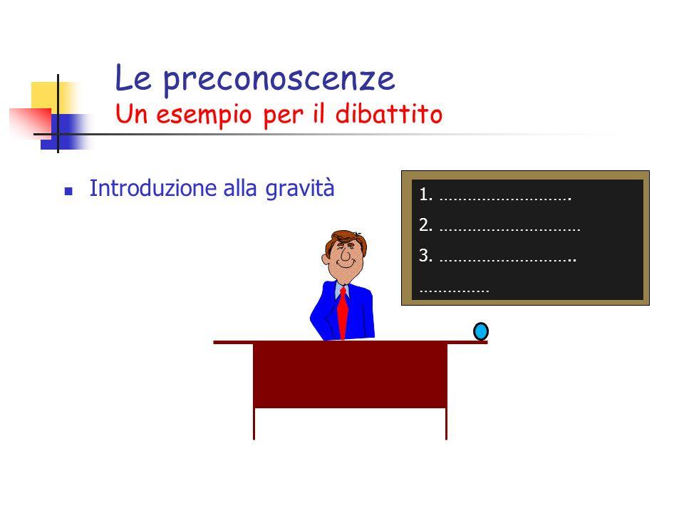 Le preconoscenze Un esempio per il dibattito Introduzione alla gravità 1. ………………………. 2. ………………………… 3. ……………………….. ……………