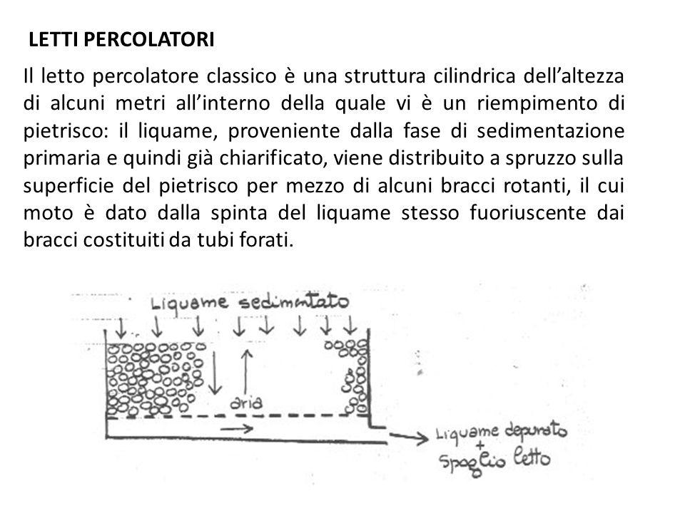 Il letto percolatore classico è una struttura cilindrica dellaltezza di alcuni metri allinterno della quale vi è un riempimento di pietrisco: il liqua