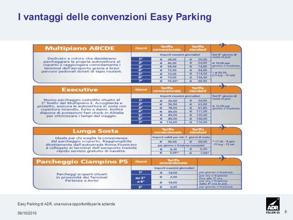 06/10/2010 Easy Parking di ADR, una nuova opportunità per le aziende 6 I vantaggi delle convenzioni Easy Parking
