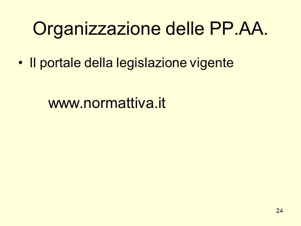 24 Organizzazione delle PP.AA. Il portale della legislazione vigente www.normattiva.it