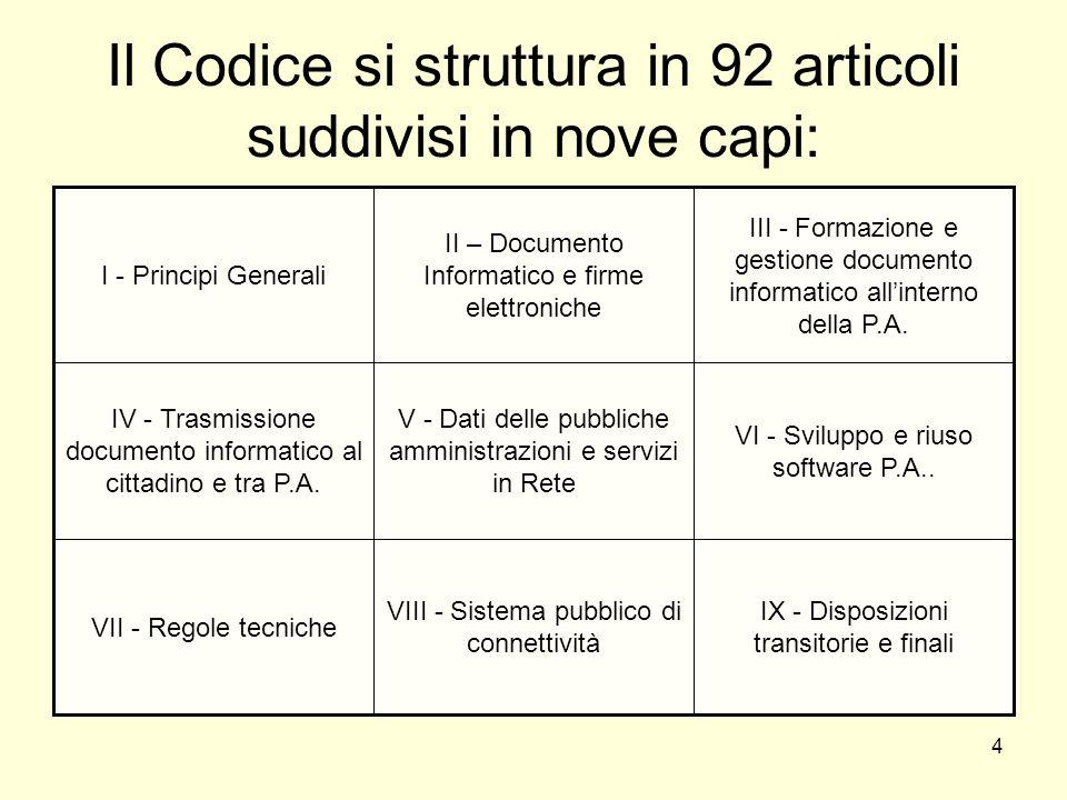 4 Il Codice si struttura in 92 articoli suddivisi in nove capi: IX - Disposizioni transitorie e finali VIII - Sistema pubblico di connettività VII - Regole tecniche VI - Sviluppo e riuso software P.A..