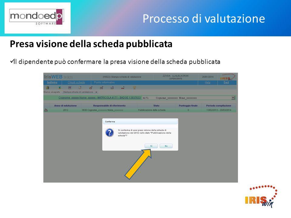 Processo di valutazione Presa visione della scheda pubblicata Il dipendente può confermare la presa visione della scheda pubblicata