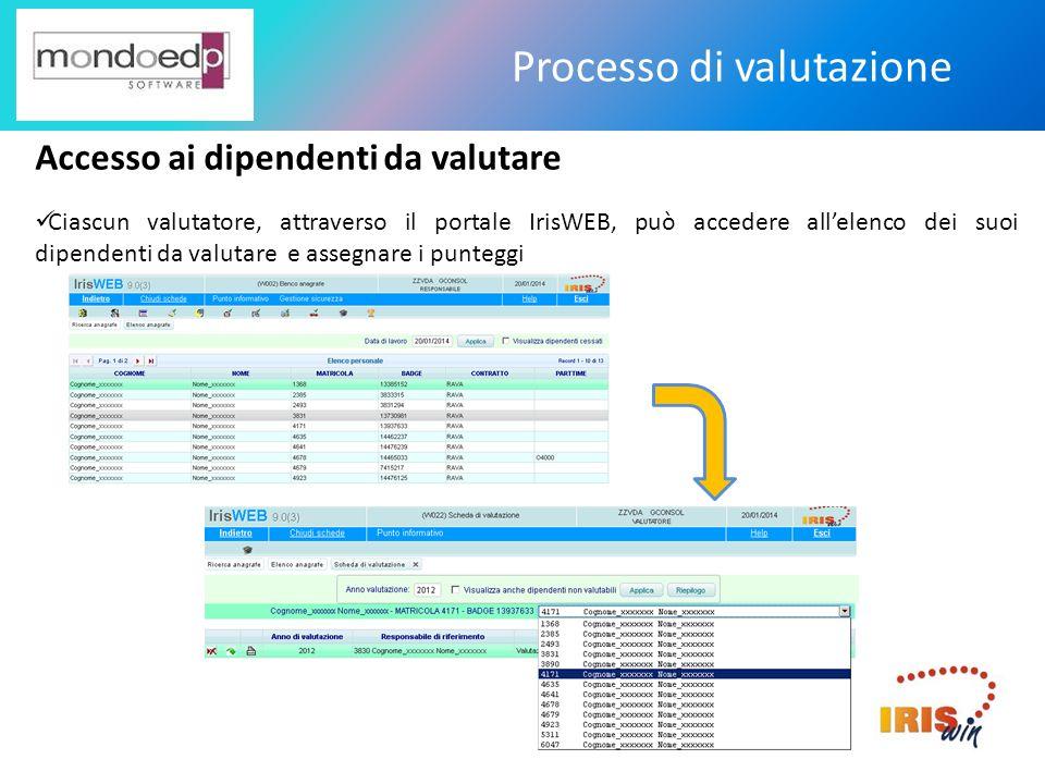 Processo di valutazione Accesso ai dipendenti da valutare Ciascun valutatore, attraverso il portale IrisWEB, può accedere allelenco dei suoi dipendent