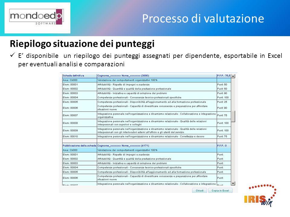 Processo di valutazione Riepilogo situazione dei punteggi E disponibile un riepilogo dei punteggi assegnati per dipendente, esportabile in Excel per e