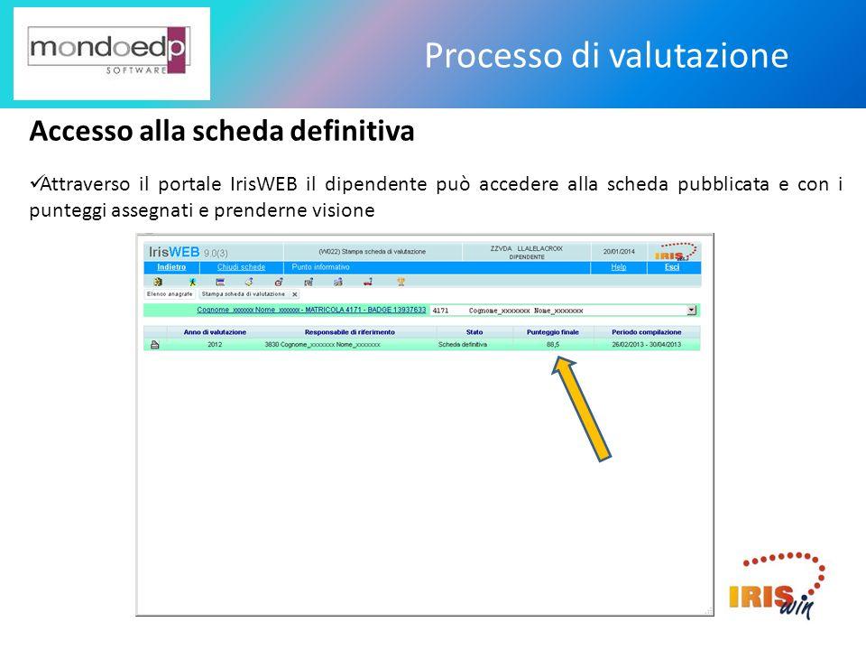 Processo di valutazione Accesso alla scheda definitiva Attraverso il portale IrisWEB il dipendente può accedere alla scheda pubblicata e con i puntegg
