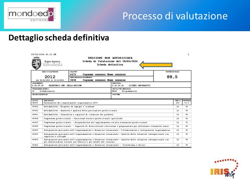 Processo di valutazione Dettaglio scheda definitiva