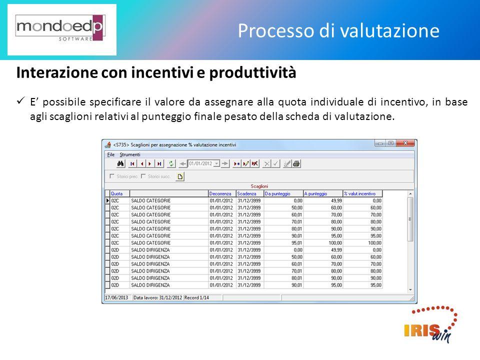 Processo di valutazione Interazione con incentivi e produttività E possibile specificare il valore da assegnare alla quota individuale di incentivo, i