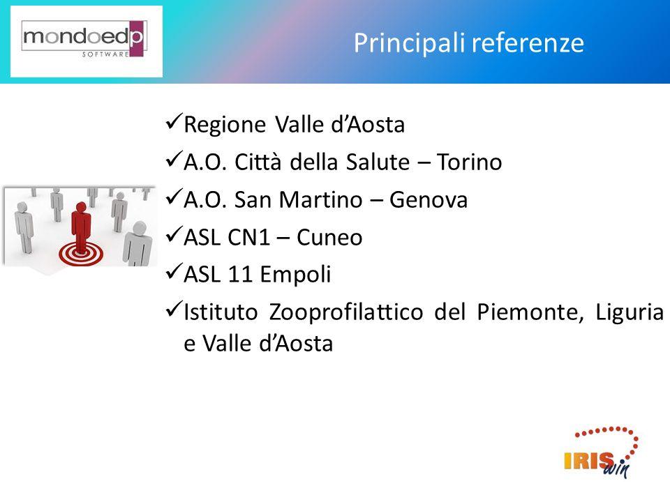 Principali referenze Regione Valle dAosta A.O. Città della Salute – Torino A.O. San Martino – Genova ASL CN1 – Cuneo ASL 11 Empoli Istituto Zooprofila