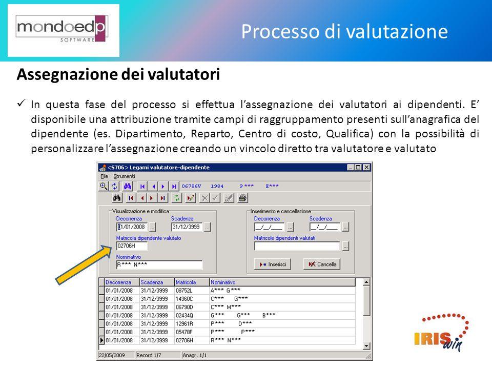 Processo di valutazione Assegnazione dei valutatori In questa fase del processo si effettua lassegnazione dei valutatori ai dipendenti. E disponibile