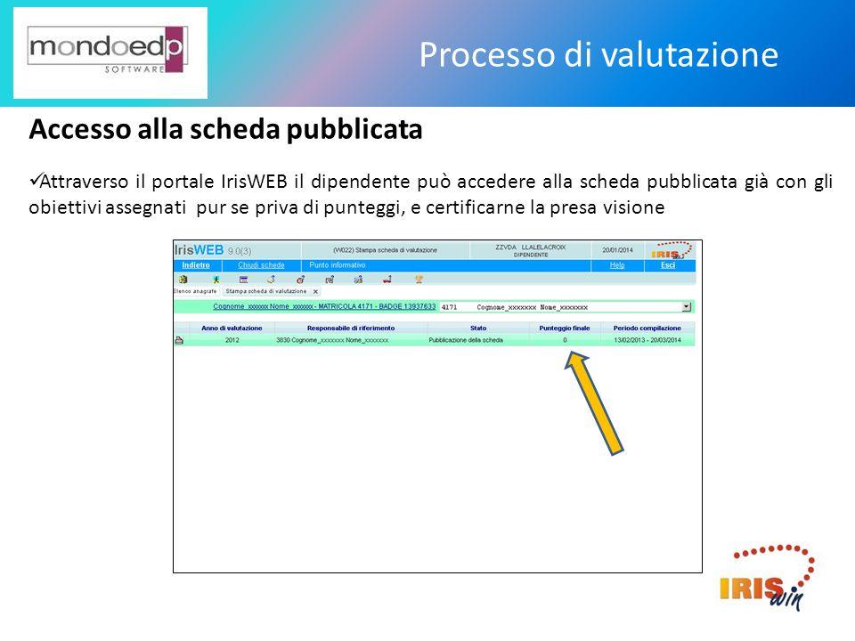 Processo di valutazione Accesso alla scheda pubblicata Attraverso il portale IrisWEB il dipendente può accedere alla scheda pubblicata già con gli obi