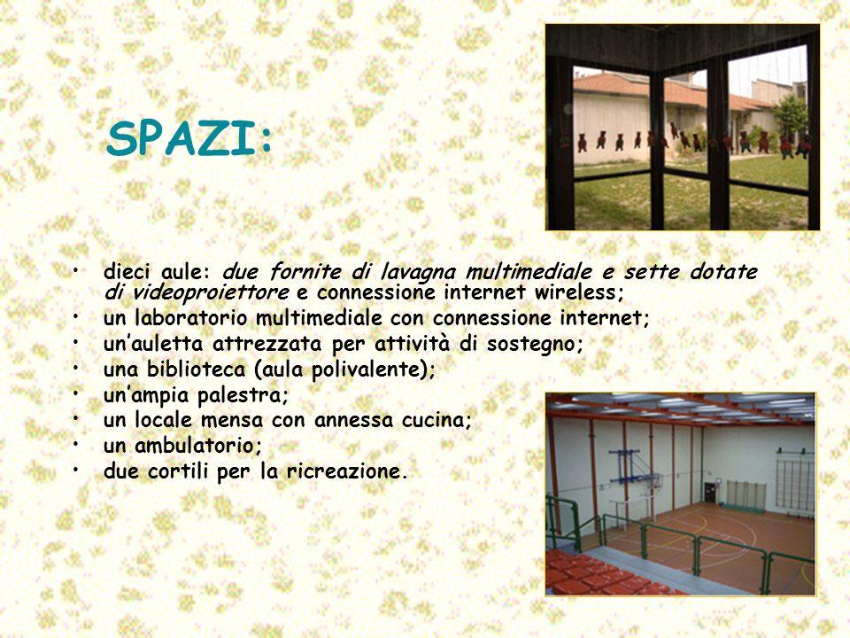 SPAZI: dieci aule: due fornite di lavagna multimediale e sette dotate di videoproiettore e connessione internet wireless; un laboratorio multimediale