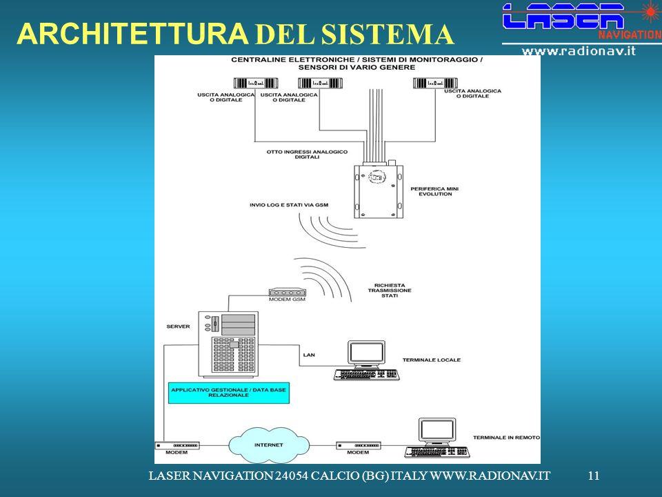 LASER NAVIGATION 24054 CALCIO (BG) ITALY WWW.RADIONAV.IT11 ARCHITETTURA DEL SISTEMA