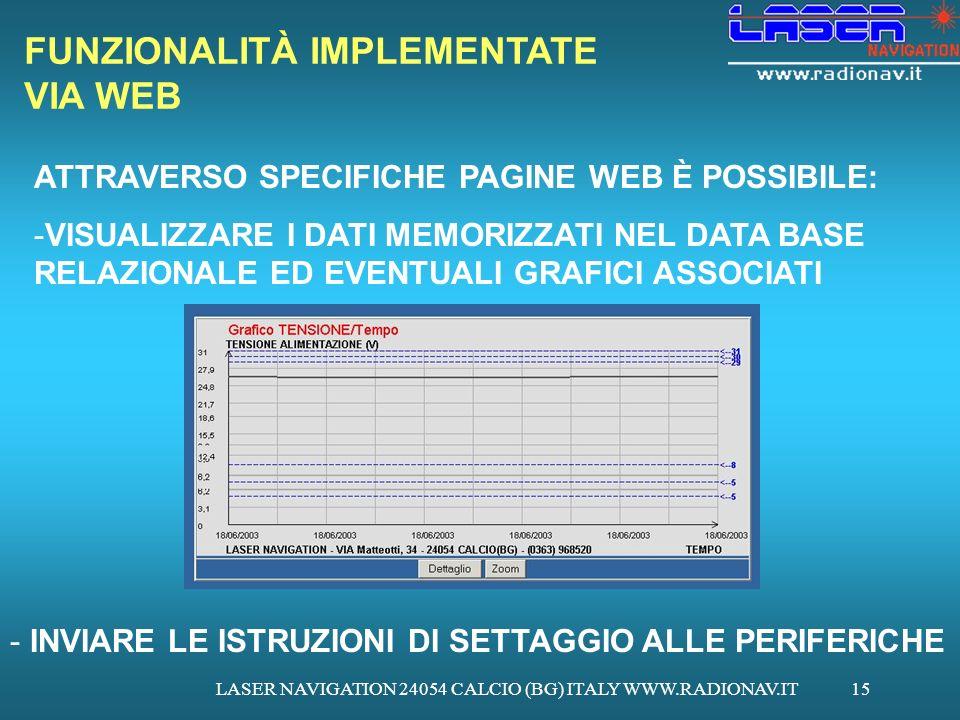 LASER NAVIGATION 24054 CALCIO (BG) ITALY WWW.RADIONAV.IT15 FUNZIONALITÀ IMPLEMENTATE VIA WEB ATTRAVERSO SPECIFICHE PAGINE WEB È POSSIBILE: -VISUALIZZARE I DATI MEMORIZZATI NEL DATA BASE RELAZIONALE ED EVENTUALI GRAFICI ASSOCIATI - INVIARE LE ISTRUZIONI DI SETTAGGIO ALLE PERIFERICHE