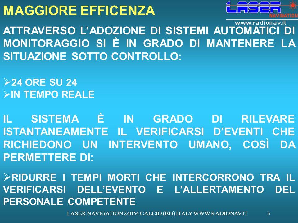 LASER NAVIGATION 24054 CALCIO (BG) ITALY WWW.RADIONAV.IT3 ATTRAVERSO LADOZIONE DI SISTEMI AUTOMATICI DI MONITORAGGIO SI È IN GRADO DI MANTENERE LA SITUAZIONE SOTTO CONTROLLO: 24 ORE SU 24 IN TEMPO REALE IL SISTEMA È IN GRADO DI RILEVARE ISTANTANEAMENTE IL VERIFICARSI DEVENTI CHE RICHIEDONO UN INTERVENTO UMANO, COSÌ DA PERMETTERE DI: RIDURRE I TEMPI MORTI CHE INTERCORRONO TRA IL VERIFICARSI DELLEVENTO E LALLERTAMENTO DEL PERSONALE COMPETENTE MAGGIORE EFFICENZA