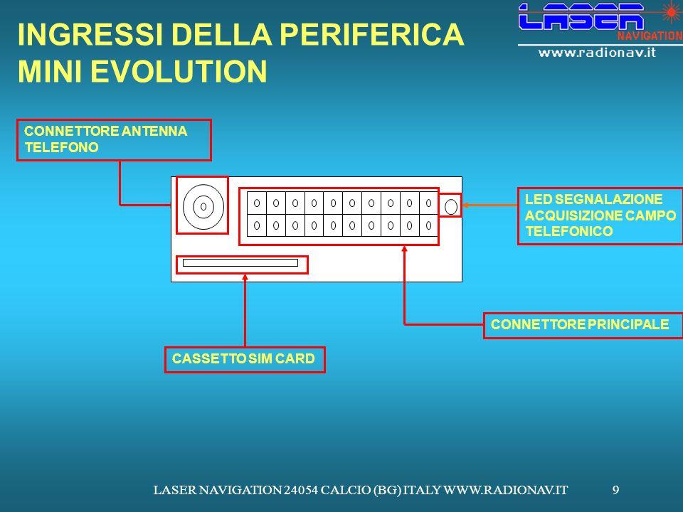 LASER NAVIGATION 24054 CALCIO (BG) ITALY WWW.RADIONAV.IT9 INGRESSI DELLA PERIFERICA MINI EVOLUTION LED SEGNALAZIONE ACQUISIZIONE CAMPO TELEFONICO CONNETTORE ANTENNA TELEFONO CASSETTO SIM CARD CONNETTORE PRINCIPALE