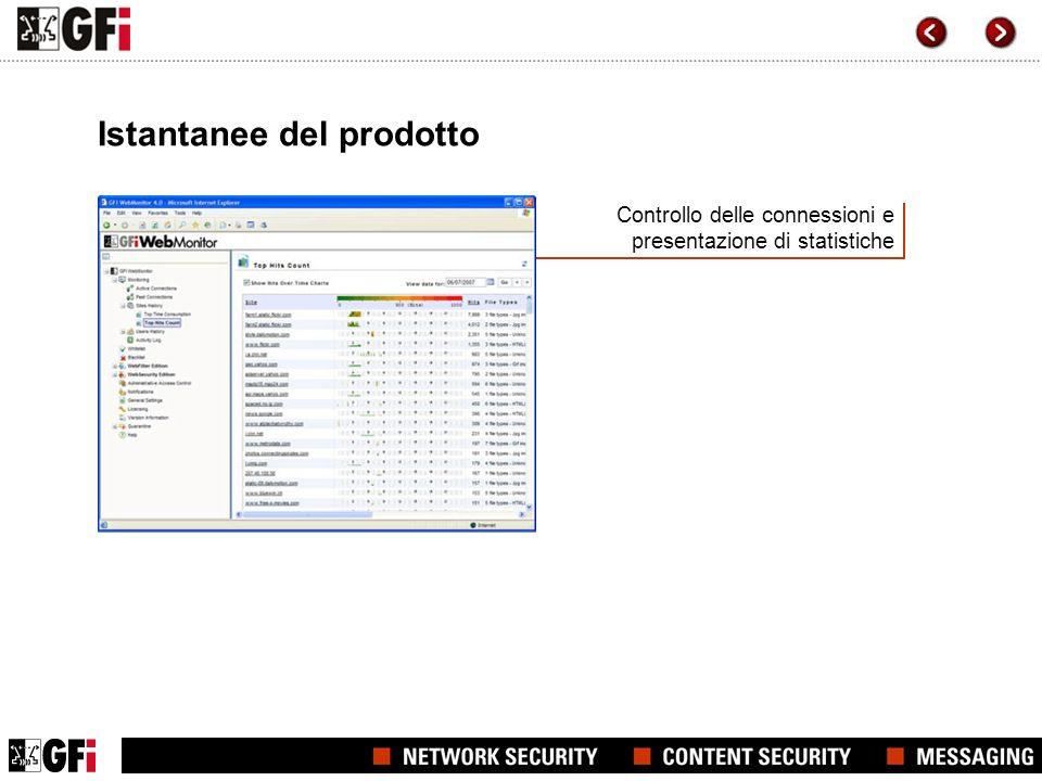 Controllo delle connessioni e presentazione di statistiche Istantanee del prodotto