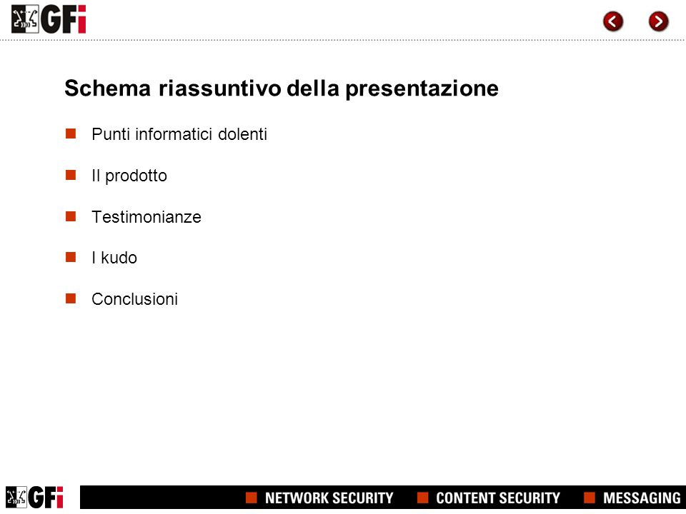 Schema riassuntivo della presentazione Punti informatici dolenti Il prodotto Testimonianze I kudo Conclusioni