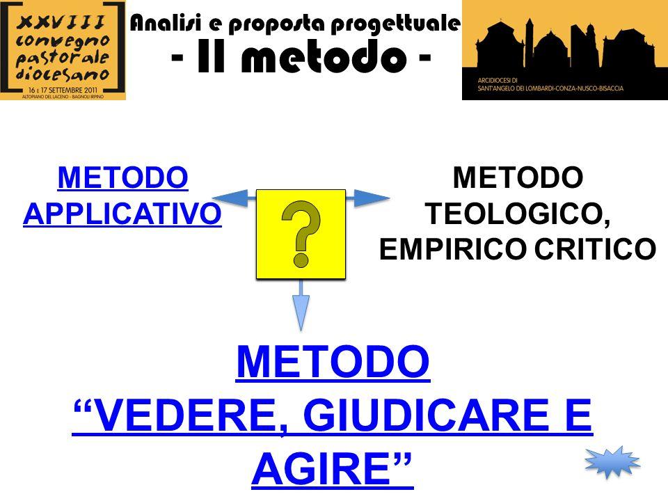 Analisi e proposta progettuale - Il metodo - METODO APPLICATIVO METODO TEOLOGICO, EMPIRICO CRITICO METODO VEDERE, GIUDICARE E AGIRE