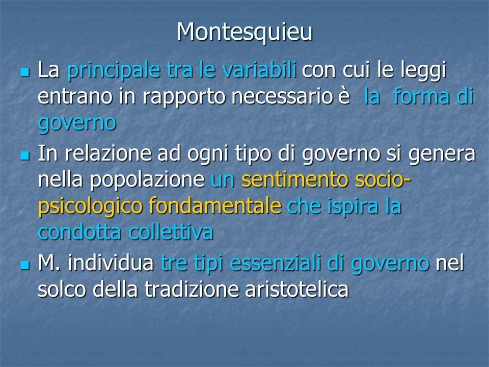 Montesquieu La principale tra le variabili con cui le leggi entrano in rapporto necessario è la forma di governo La principale tra le variabili con cu