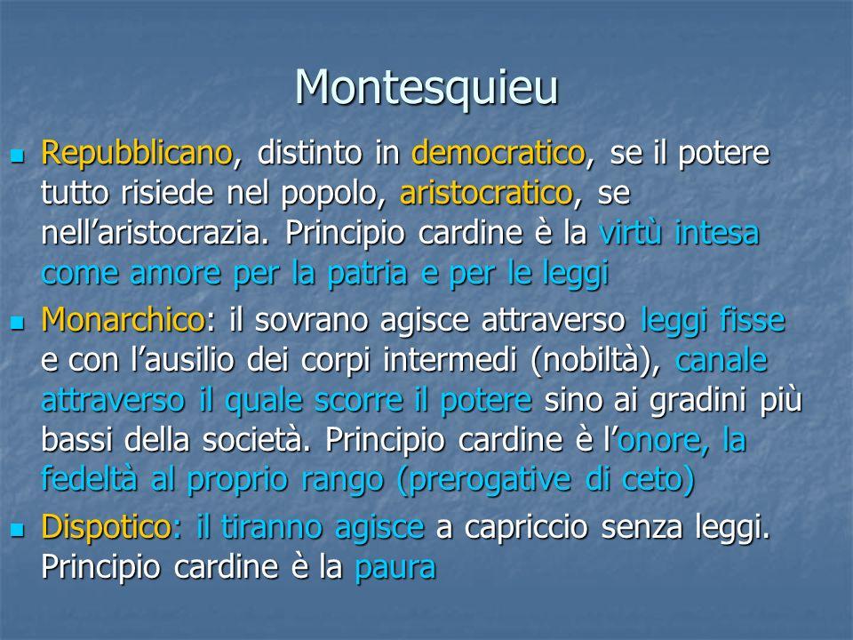 Montesquieu Repubblicano, distinto in democratico, se il potere tutto risiede nel popolo, aristocratico, se nellaristocrazia. Principio cardine è la v