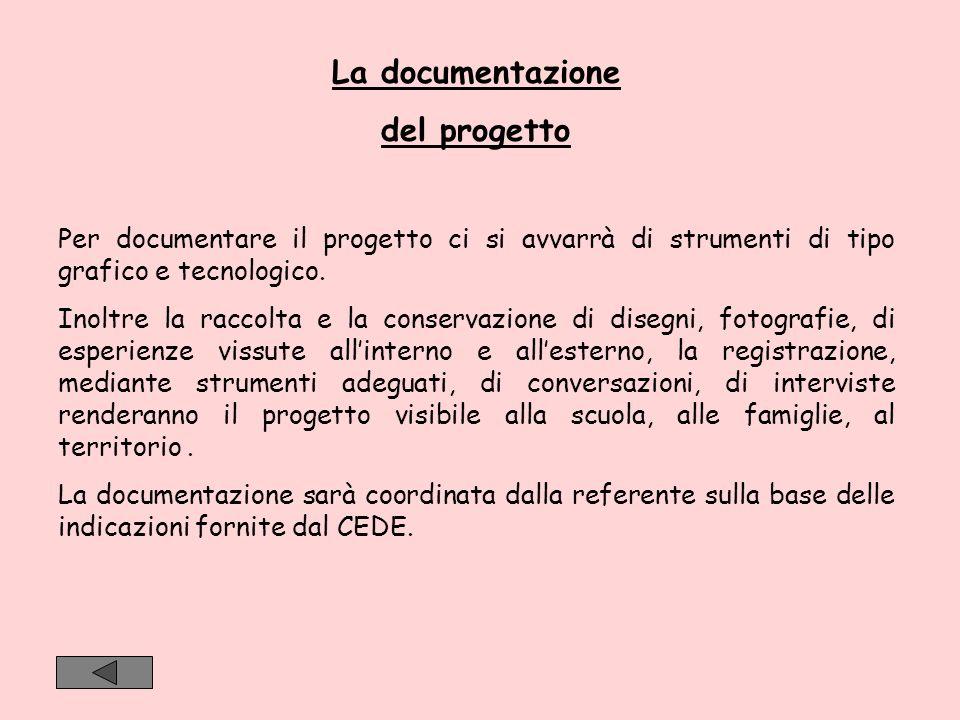 La documentazione del progetto Per documentare il progetto ci si avvarrà di strumenti di tipo grafico e tecnologico. Inoltre la raccolta e la conserva