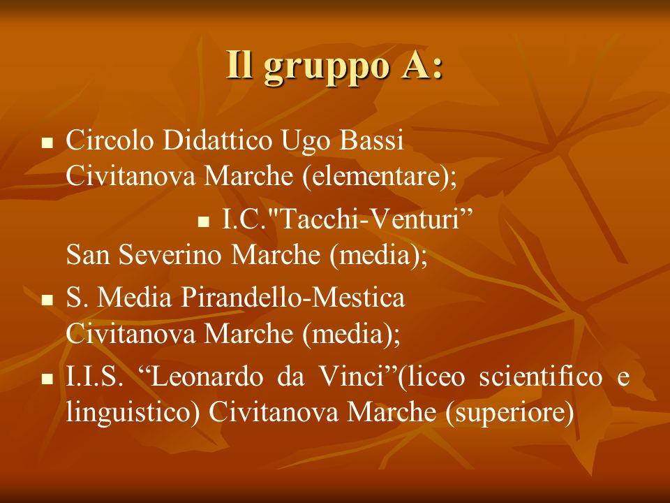 Il gruppo A: Circolo Didattico Ugo Bassi Civitanova Marche (elementare); I.C. Tacchi-Venturi San Severino Marche (media); S.