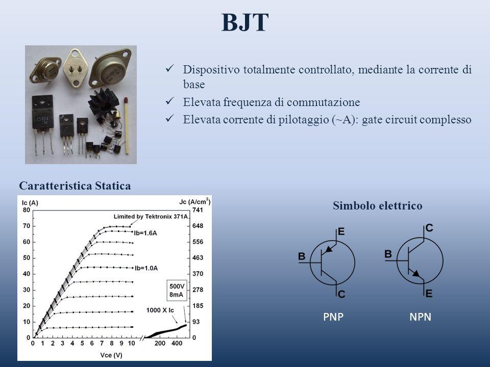 BJT Caratteristica Statica PNPNPN Simbolo elettrico Dispositivo totalmente controllato, mediante la corrente di base Elevata frequenza di commutazione