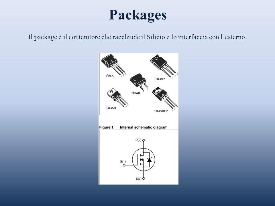 Packages Il package è il contenitore che racchiude il Silicio e lo interfaccia con lesterno.