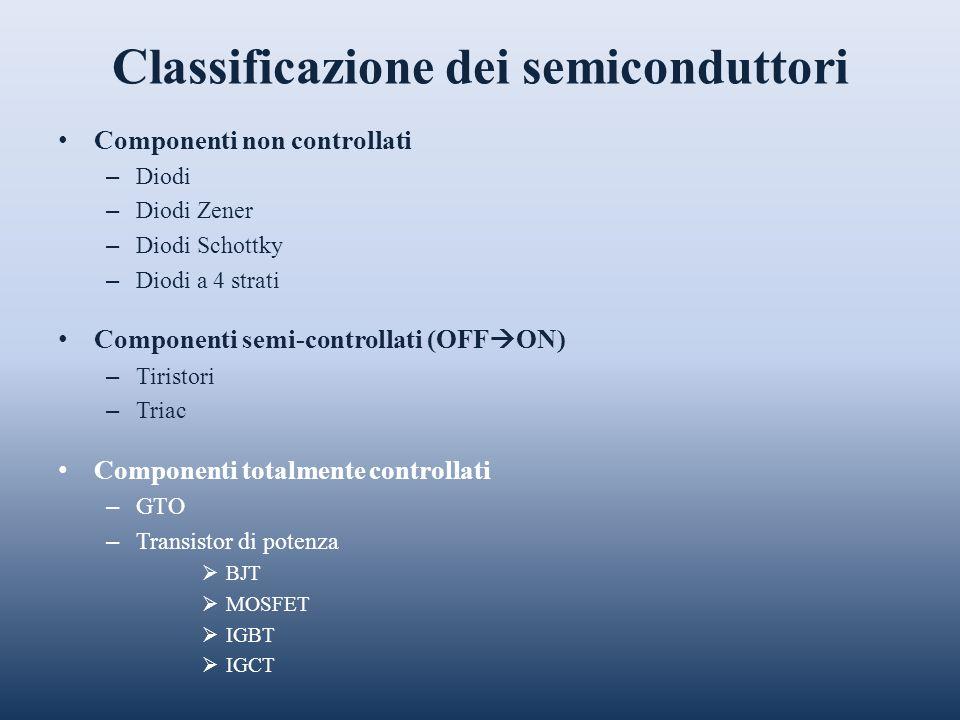 Classificazione dei semiconduttori Componenti non controllati – Diodi – Diodi Zener – Diodi Schottky – Diodi a 4 strati Componenti semi-controllati (O