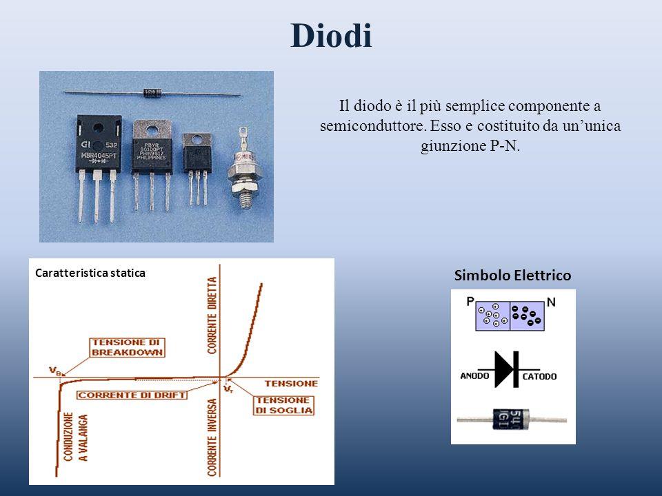 Diodi Simbolo Elettrico Caratteristica statica Il diodo è il più semplice componente a semiconduttore. Esso e costituito da ununica giunzione P-N.