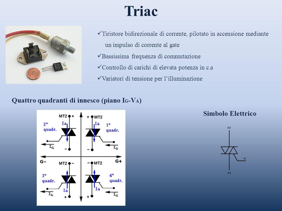 Triac Simbolo Elettrico Quattro quadranti di innesco (piano I G -V A ) Tiristore bidirezionale di corrente, pilotato in accensione mediante un impulso