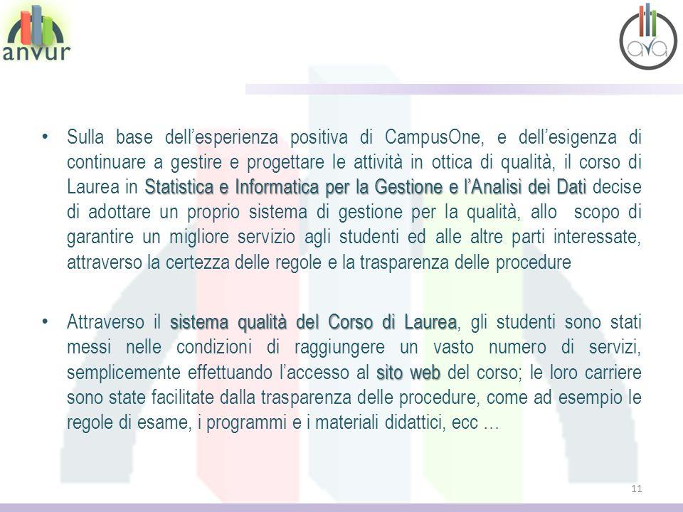 Statistica e Informatica per la Gestione e lAnalisi dei Dati Sulla base dellesperienza positiva di CampusOne, e dellesigenza di continuare a gestire e