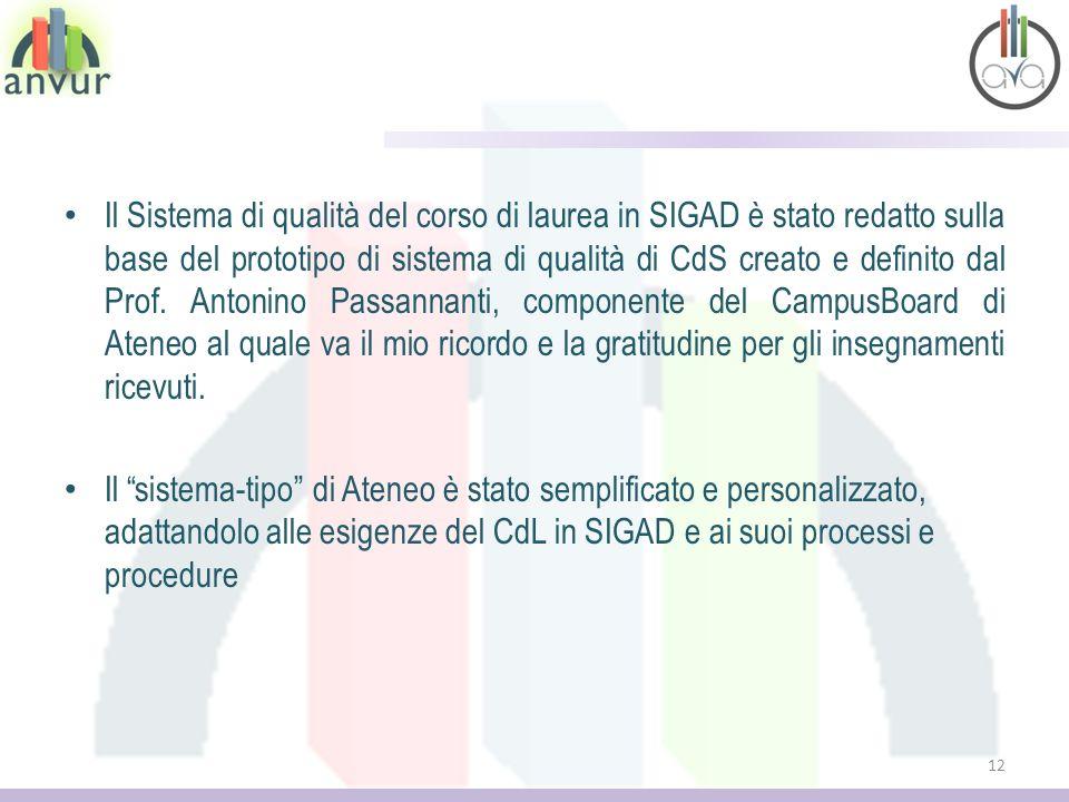 Il Sistema di qualità del corso di laurea in SIGAD è stato redatto sulla base del prototipo di sistema di qualità di CdS creato e definito dal Prof. A