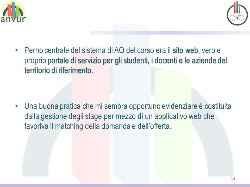 sito web portale di servizio per gli studenti, i docenti e le aziende del territorio di riferimento Perno centrale del sistema di AQ del corso era il