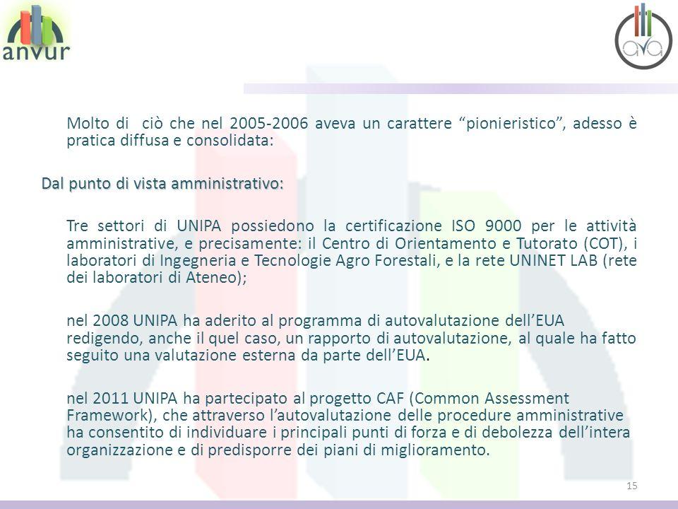 Molto di ciò che nel 2005-2006 aveva un carattere pionieristico, adesso è pratica diffusa e consolidata: Dal punto di vista amministrativo: Tre settor