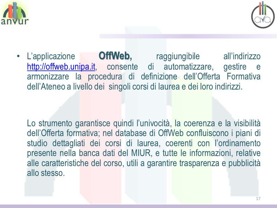OffWeb Lapplicazione OffWeb, raggiungibile allindirizzo http://offweb.unipa.it, consente di automatizzare, gestire e armonizzare la procedura di definizione dellOfferta Formativa dellAteneo a livello dei singoli corsi di laurea e dei loro indirizzi.