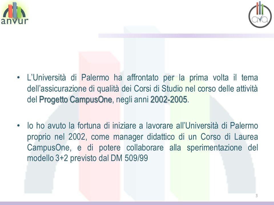 Progetto CampusOne2002-2005 LUniversità di Palermo ha affrontato per la prima volta il tema dellassicurazione di qualità dei Corsi di Studio nel corso delle attività del Progetto CampusOne, negli anni 2002-2005.