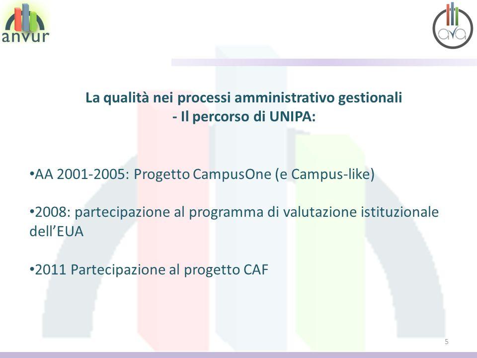 5 La qualità nei processi amministrativo gestionali - Il percorso di UNIPA: AA 2001-2005: Progetto CampusOne (e Campus-like) 2008: partecipazione al p