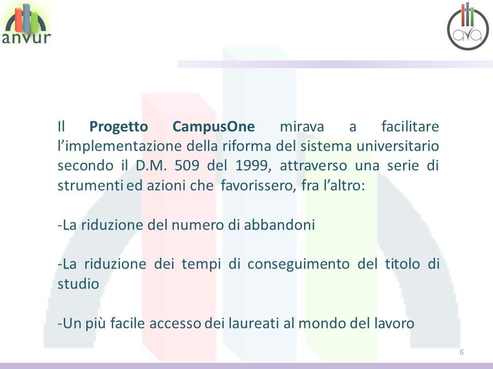 6 Il Progetto CampusOne mirava a facilitare limplementazione della riforma del sistema universitario secondo il D.M. 509 del 1999, attraverso una seri