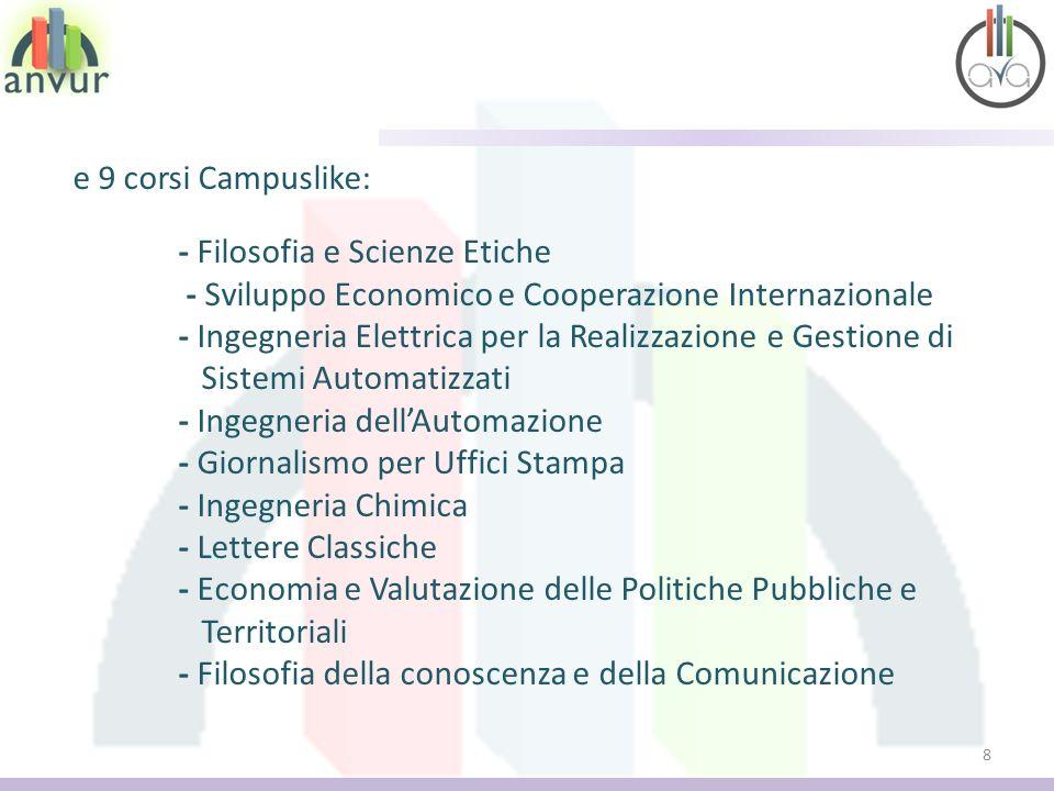 8 e 9 corsi Campuslike: - Filosofia e Scienze Etiche - Sviluppo Economico e Cooperazione Internazionale - Ingegneria Elettrica per la Realizzazione e