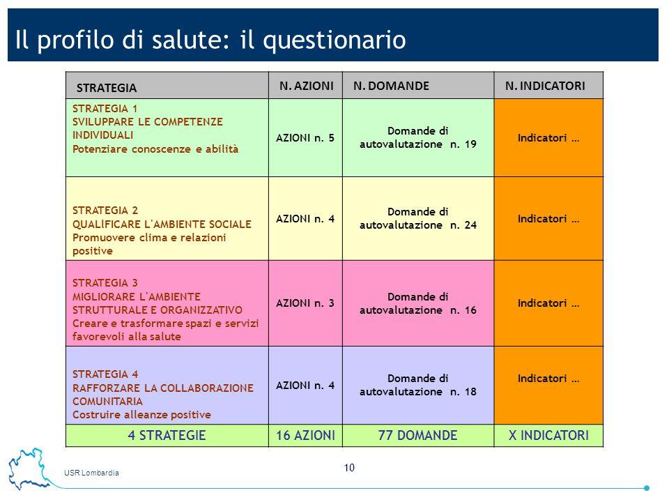USR Lombardia 10 Il profilo di salute: il questionario STRATEGIA N. AZIONI N. DOMANDE N. INDICATORI STRATEGIA 1 SVILUPPARE LE COMPETENZE INDIVIDUALI P